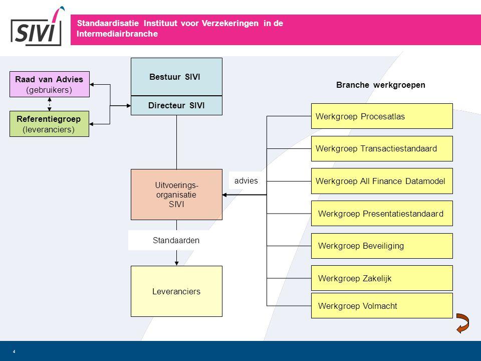 Werkgroep Procesatlas Referentiegroep (leveranciers)