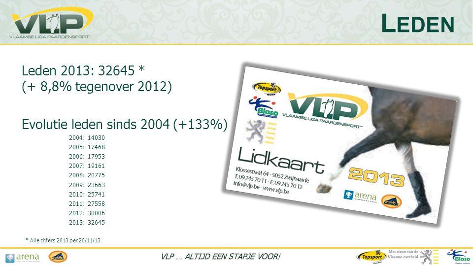 Leden Leden 2013: 32645 * (+ 8,8% tegenover 2012)