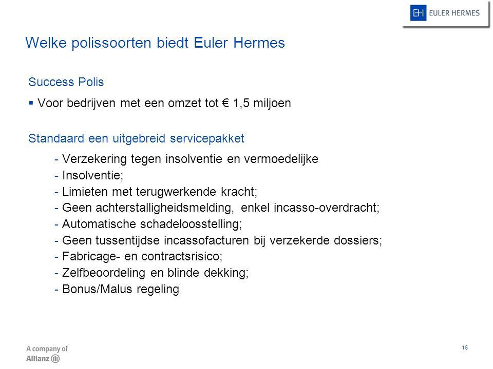 Welke polissoorten biedt Euler Hermes