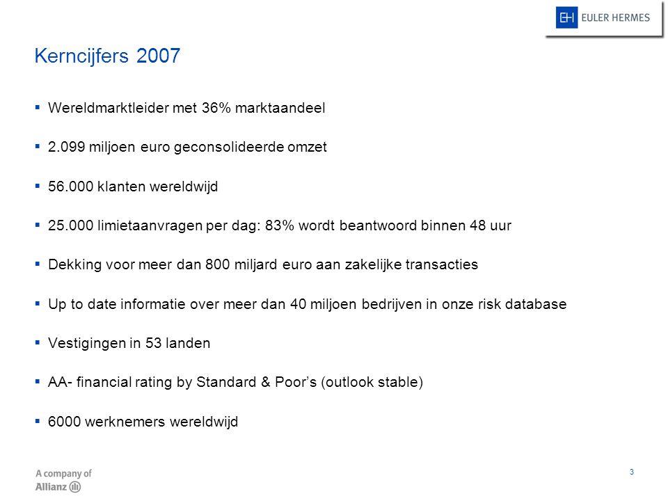 Kerncijfers 2007 Wereldmarktleider met 36% marktaandeel