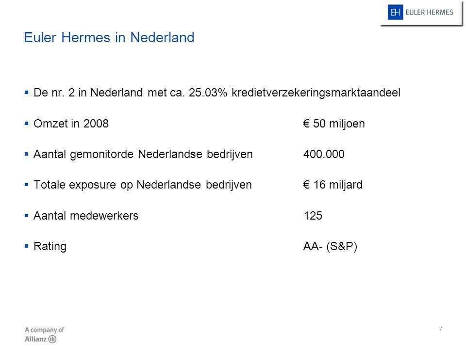 Euler Hermes in Nederland