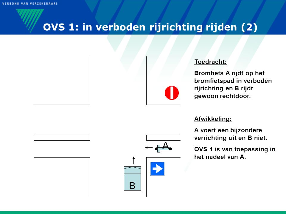 OVS 1: in verboden rijrichting rijden (2)
