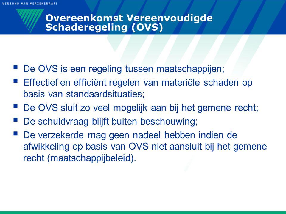Overeenkomst Vereenvoudigde Schaderegeling (OVS)
