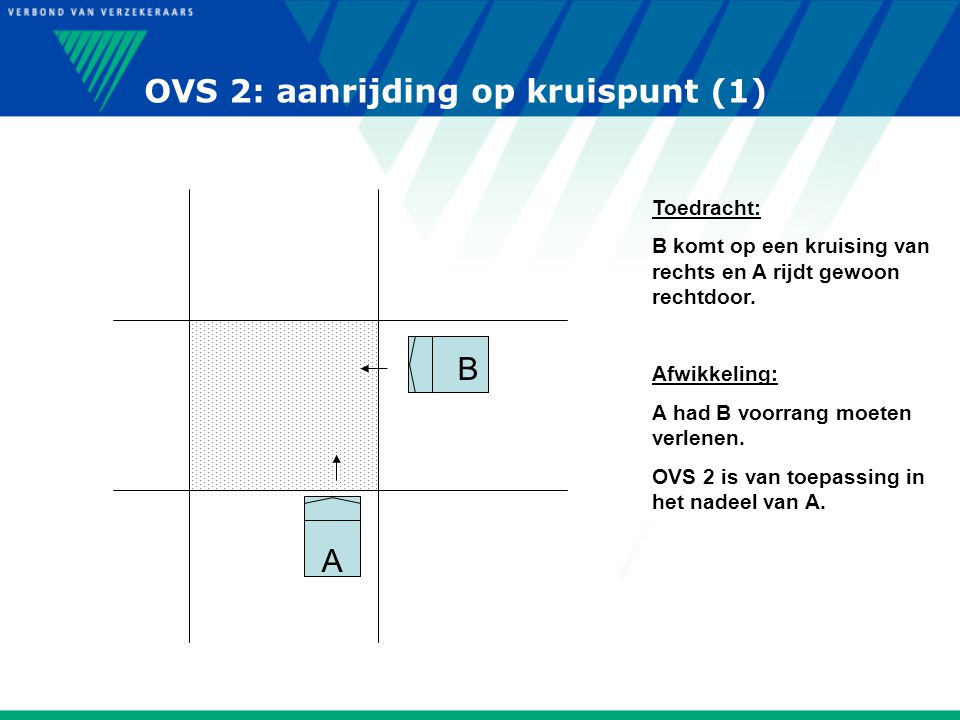 OVS 2: aanrijding op kruispunt (1)