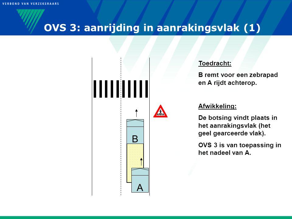 OVS 3: aanrijding in aanrakingsvlak (1)