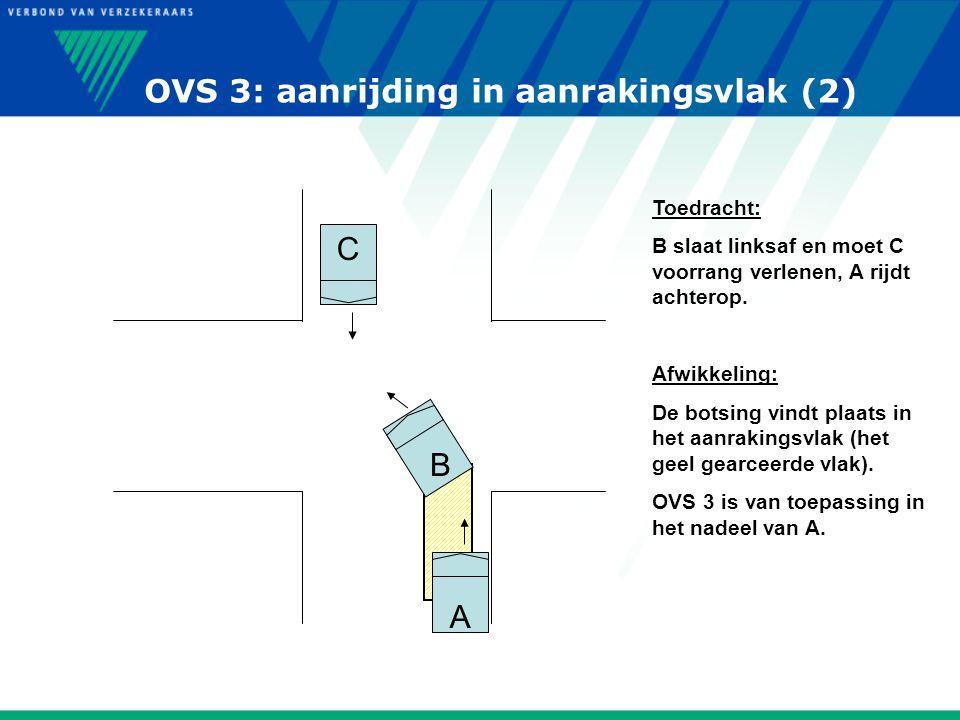 OVS 3: aanrijding in aanrakingsvlak (2)