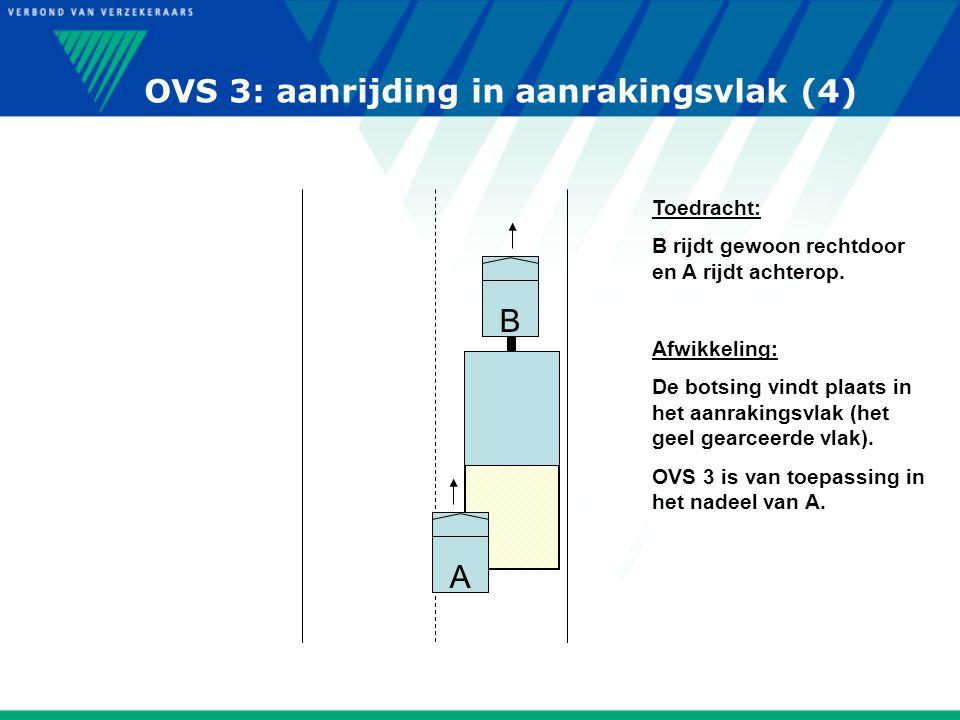 OVS 3: aanrijding in aanrakingsvlak (4)