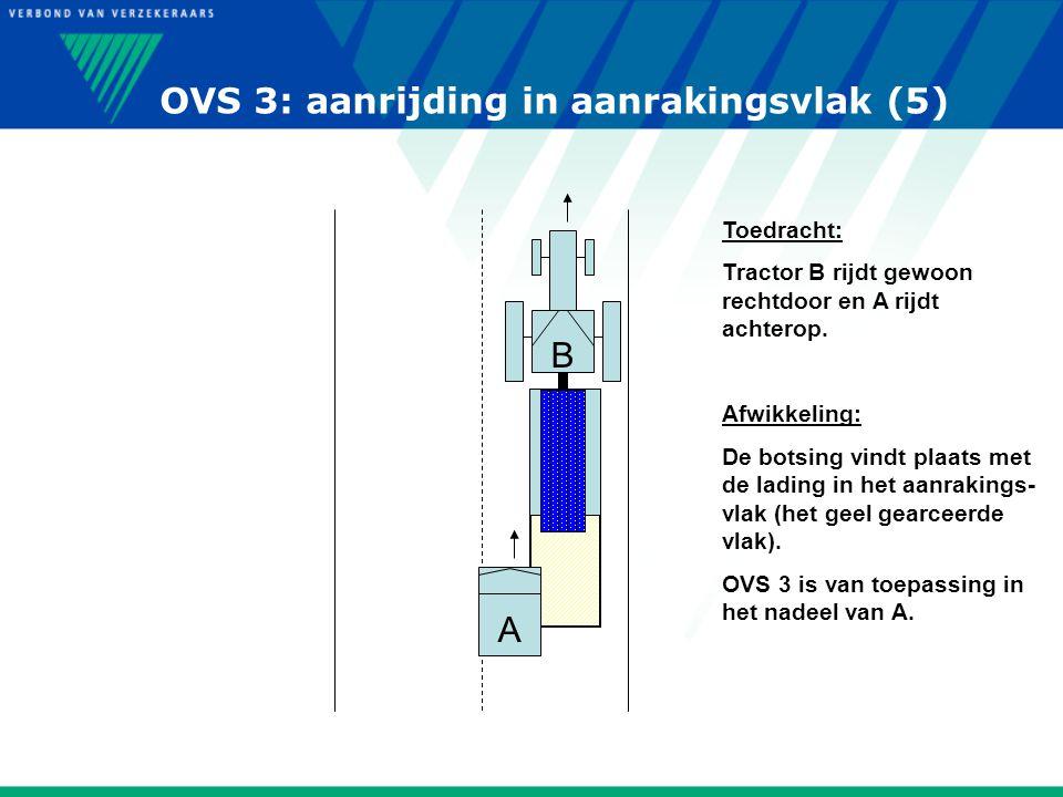 OVS 3: aanrijding in aanrakingsvlak (5)
