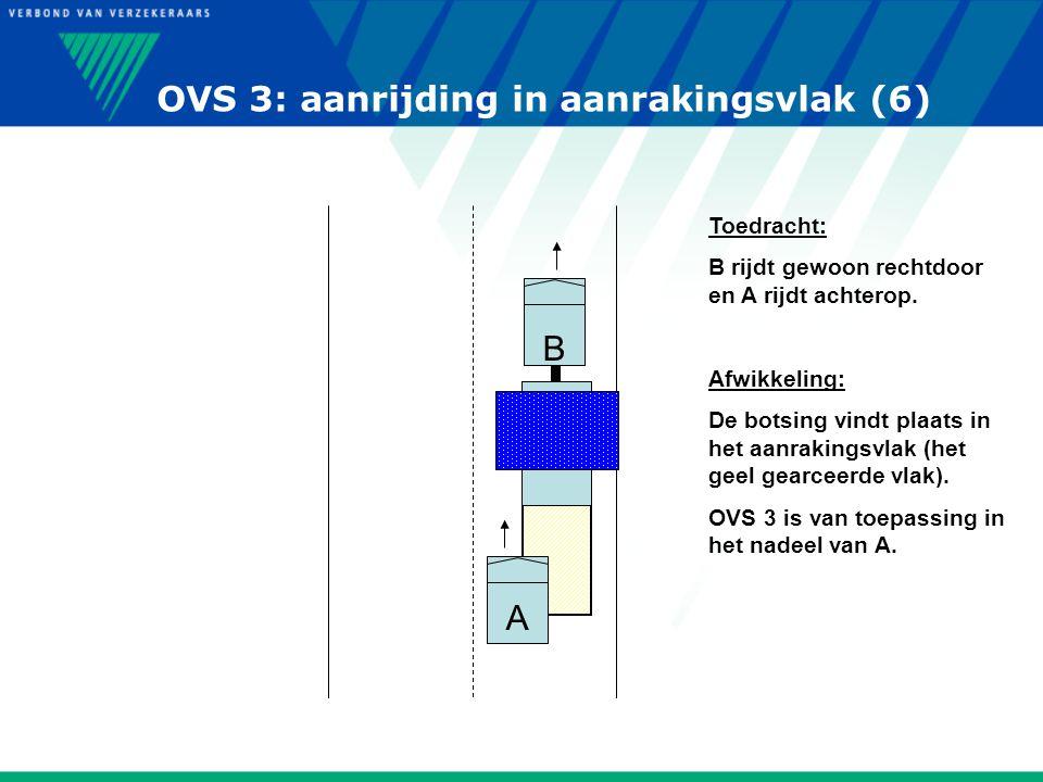 OVS 3: aanrijding in aanrakingsvlak (6)