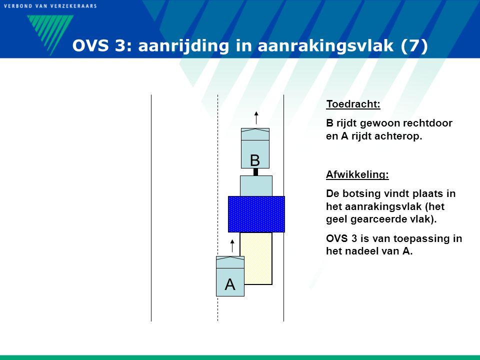 OVS 3: aanrijding in aanrakingsvlak (7)