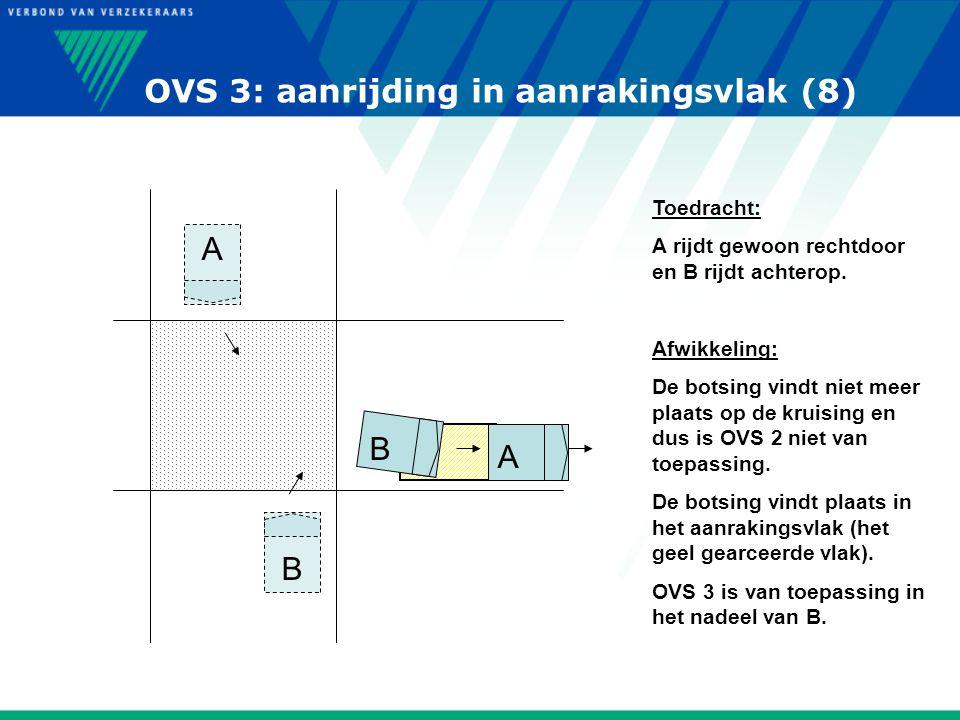 OVS 3: aanrijding in aanrakingsvlak (8)