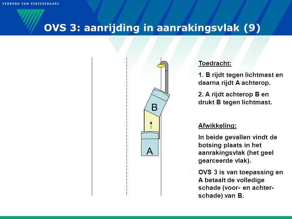 OVS 3: aanrijding in aanrakingsvlak (9)