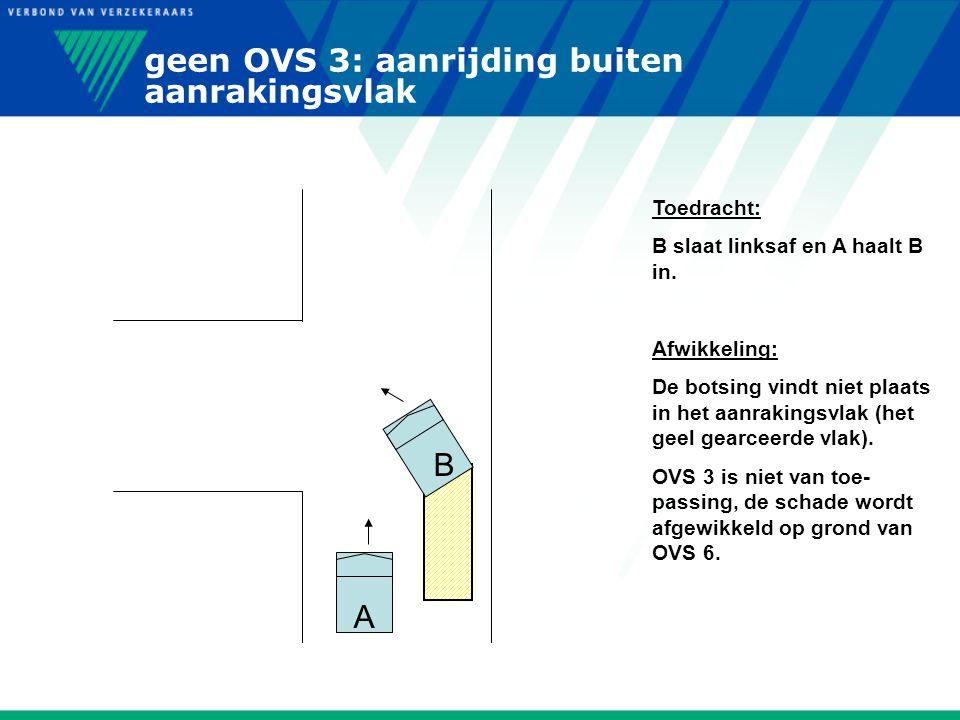 geen OVS 3: aanrijding buiten aanrakingsvlak
