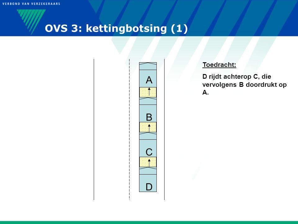 OVS 3: kettingbotsing (1)
