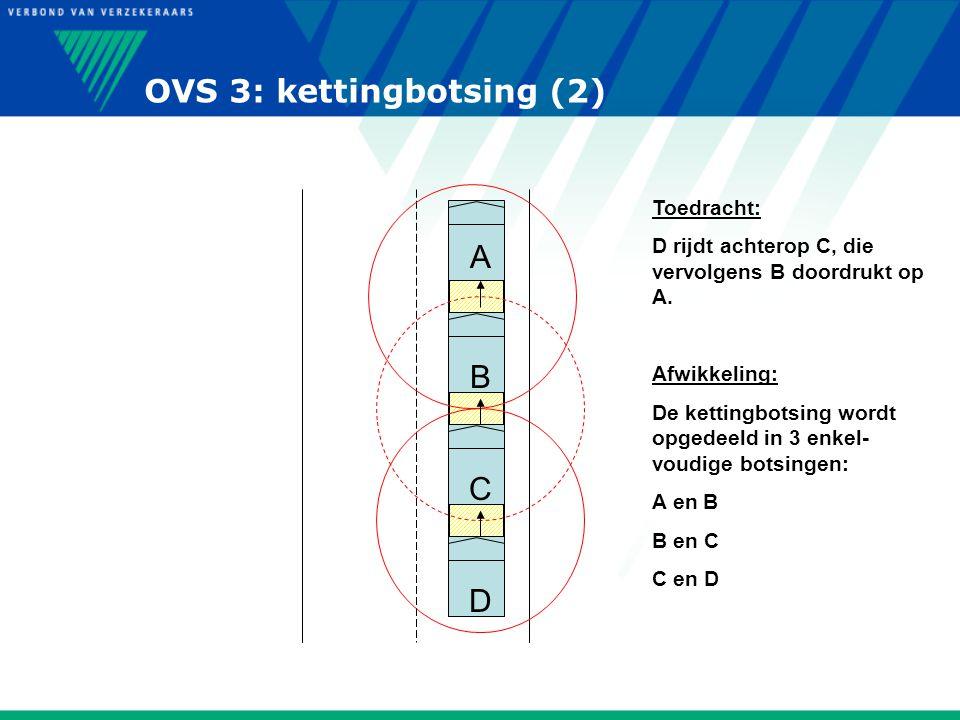 OVS 3: kettingbotsing (2)