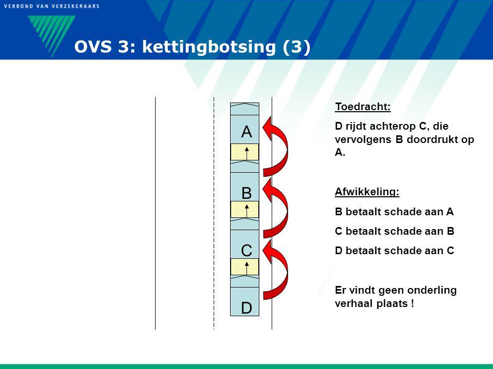 OVS 3: kettingbotsing (3)