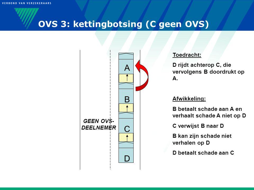 OVS 3: kettingbotsing (C geen OVS)