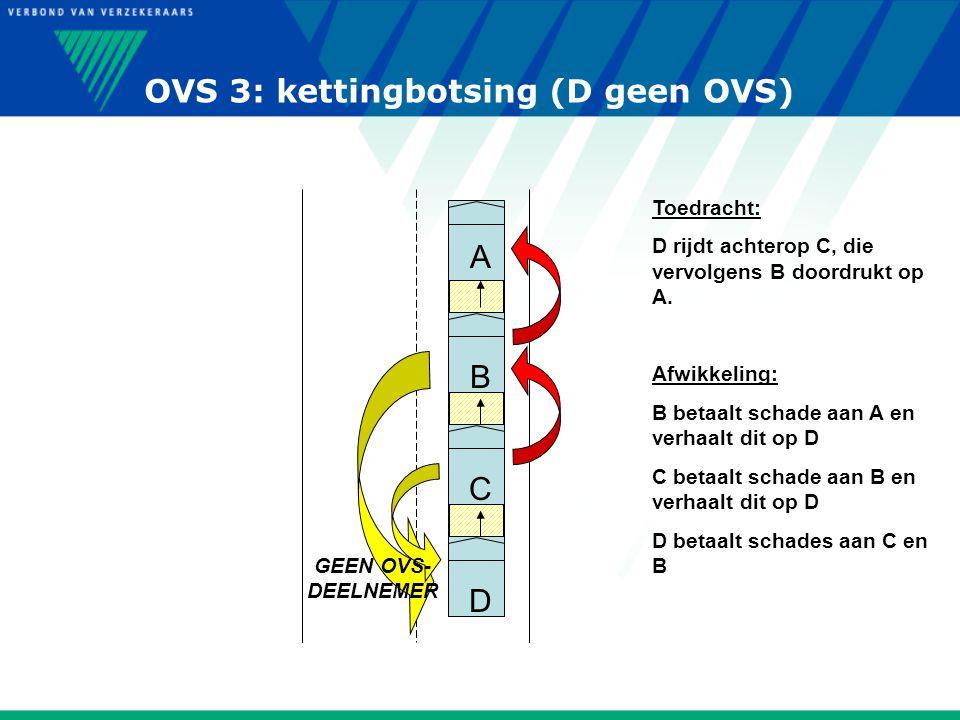 OVS 3: kettingbotsing (D geen OVS)