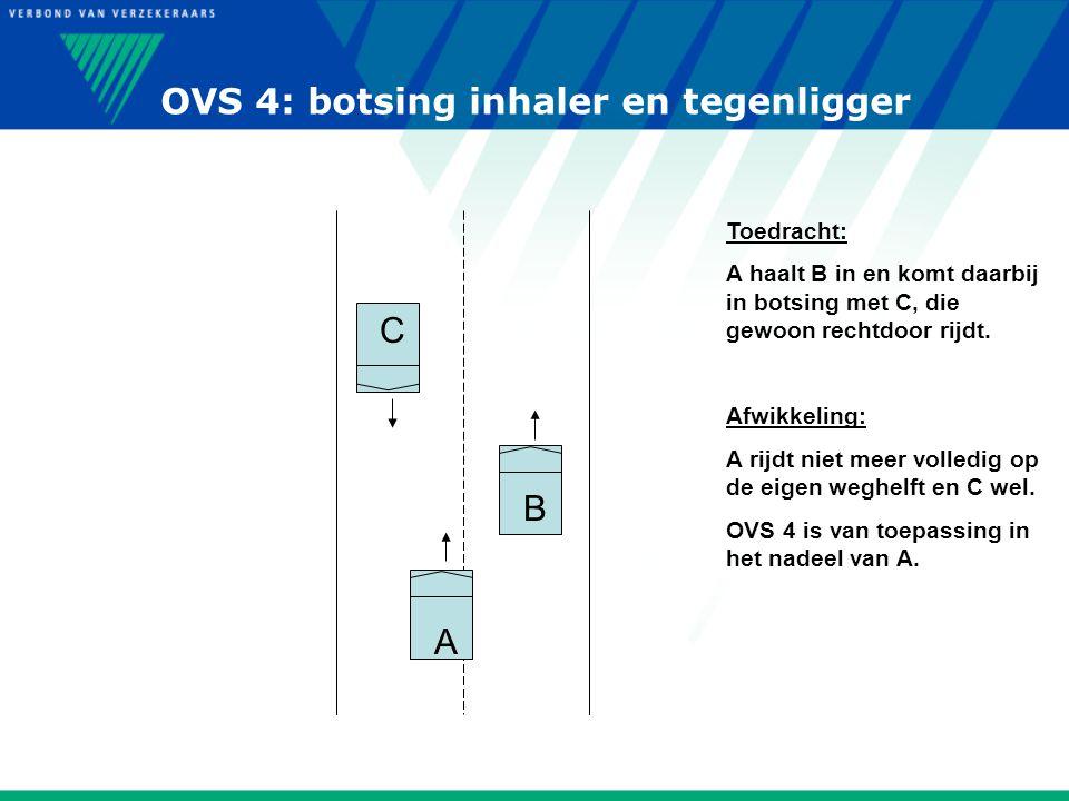 OVS 4: botsing inhaler en tegenligger