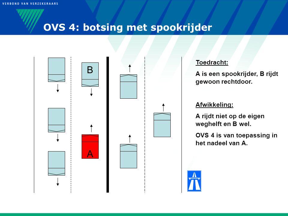 OVS 4: botsing met spookrijder