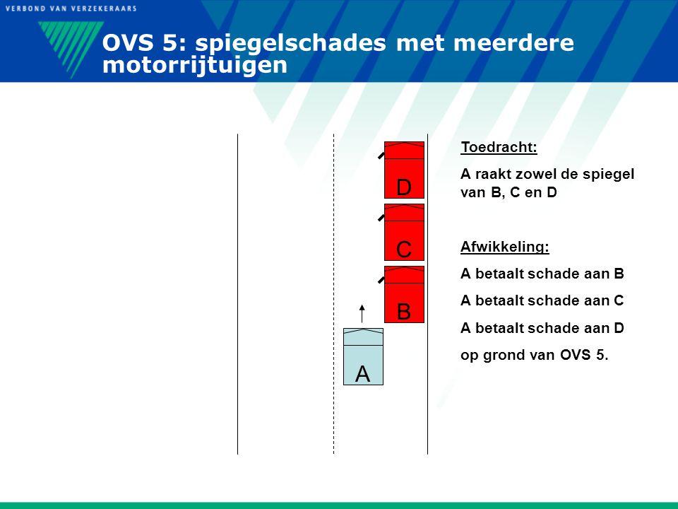 OVS 5: spiegelschades met meerdere motorrijtuigen