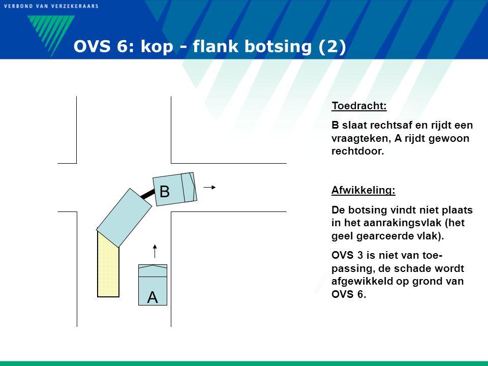 OVS 6: kop - flank botsing (2)