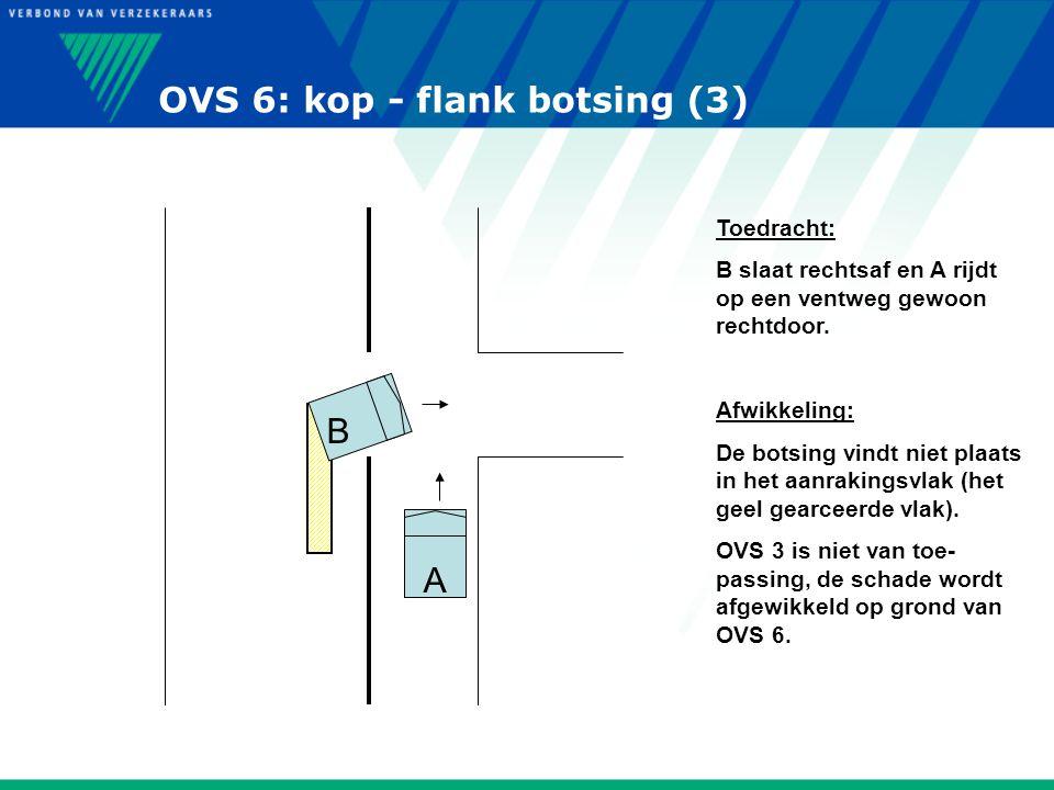 OVS 6: kop - flank botsing (3)