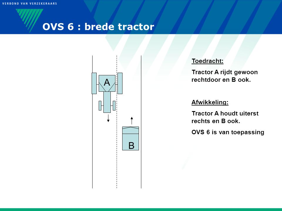 OVS 6 : brede tractor A B Toedracht: