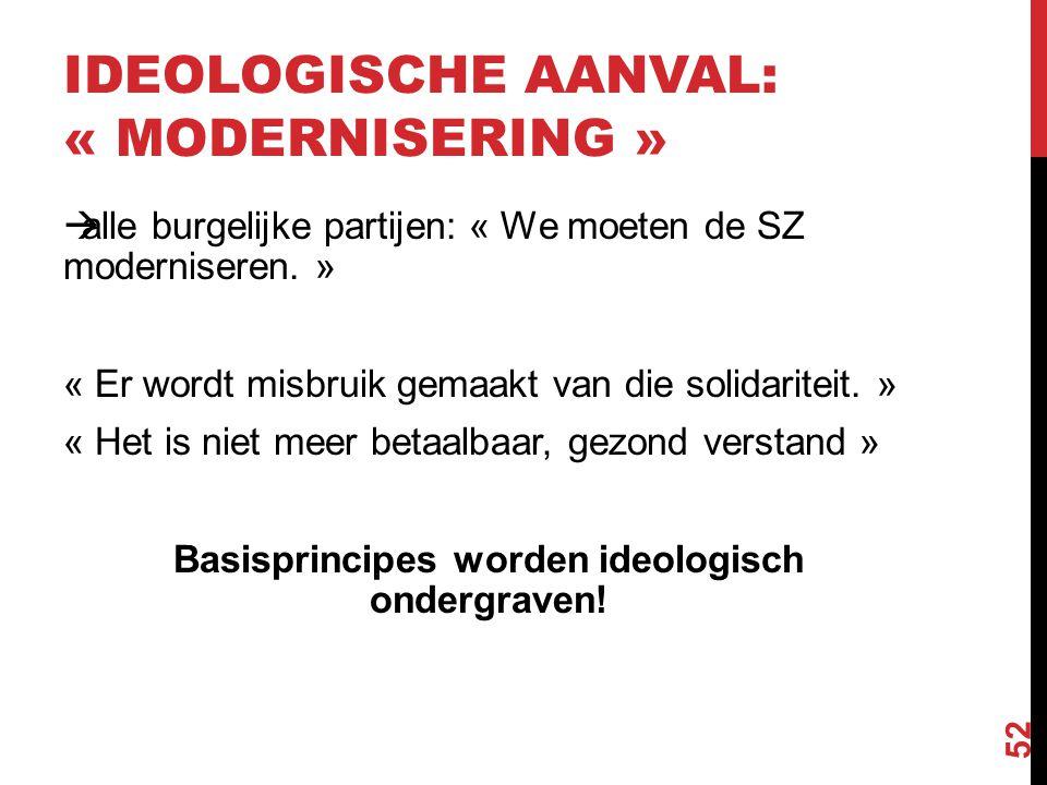 IDEOLOGISCHE AANVAL: « MODERNISERING »