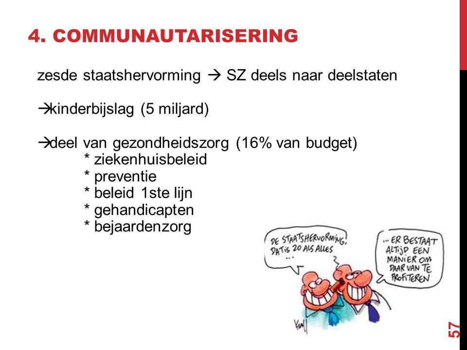 4. COMMUNAUTARISERING Redenen