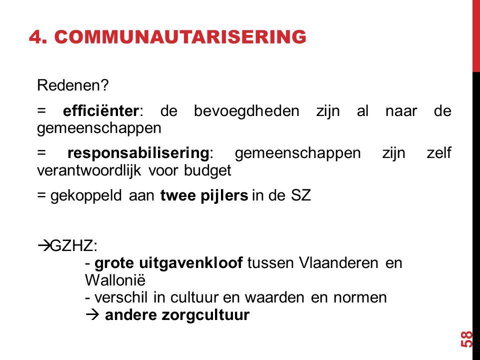 4. COMMUNAUTARISERING SAR = standardized admission ratio (gestandaardiseerd voor leeftijd ed)