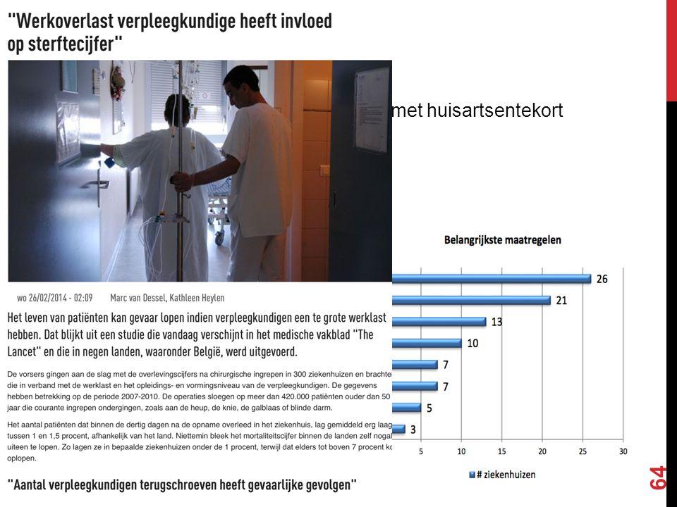  PRIVATISERING - ZIEKENHUIZEN  Patiëntenorganisatie vreest zorg met twee snelheden.