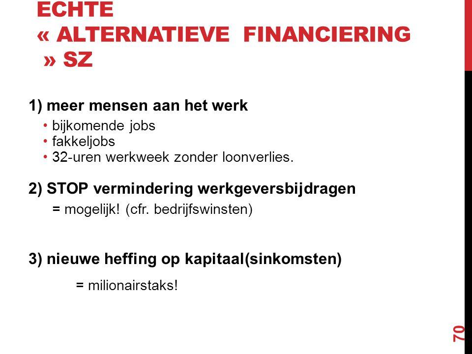 ECHTE « ALTERNATIEVE FINANCIERING » SZ