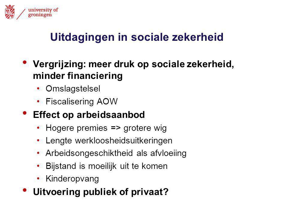 Uitdagingen in sociale zekerheid