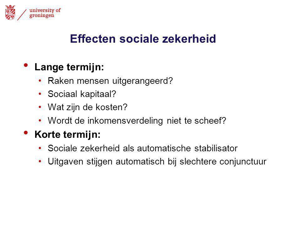 Effecten sociale zekerheid