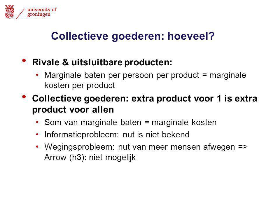 Collectieve goederen: hoeveel