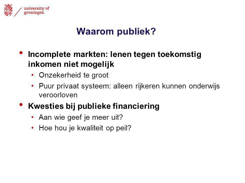 Waarom publiek Incomplete markten: lenen tegen toekomstig inkomen niet mogelijk. Onzekerheid te groot.