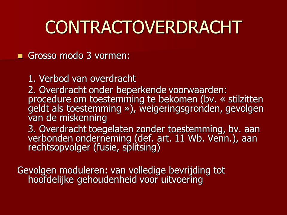 CONTRACTOVERDRACHT Grosso modo 3 vormen: 1. Verbod van overdracht