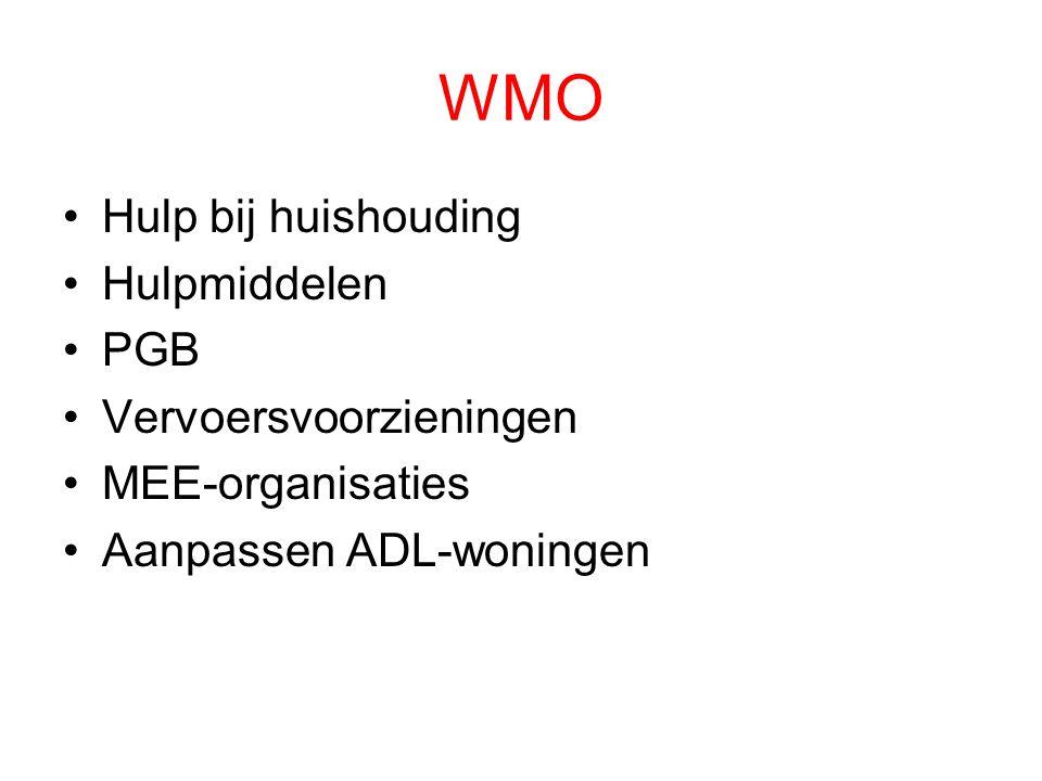 WMO Hulp bij huishouding Hulpmiddelen PGB Vervoersvoorzieningen
