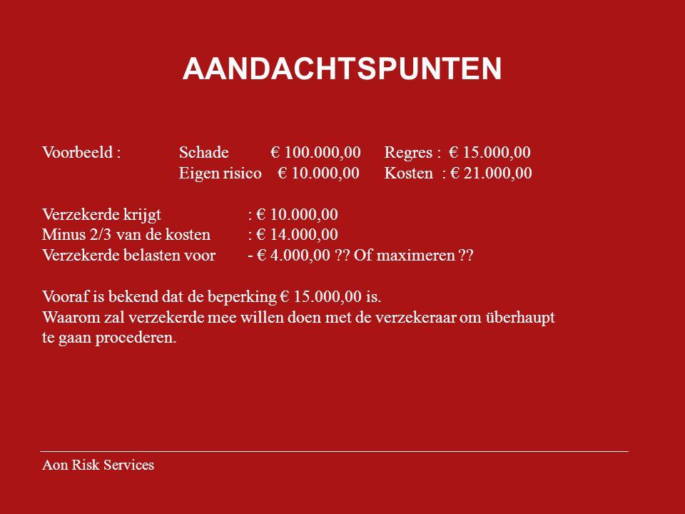 AANDACHTSPUNTEN Voorbeeld : Schade € 100.000,00 Regres : € 15.000,00