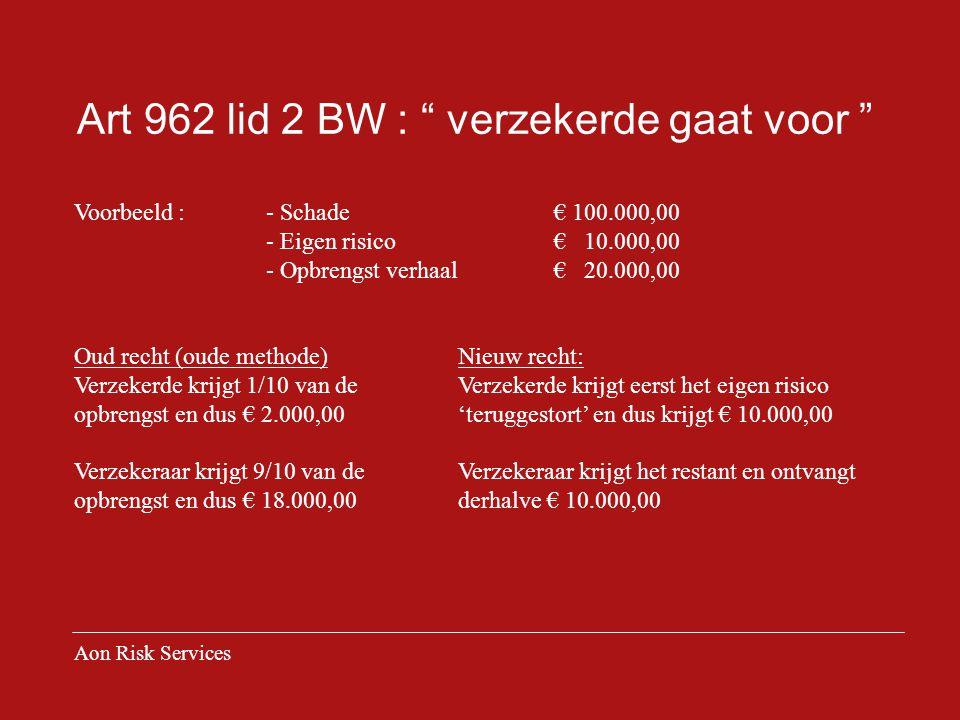 Art 962 lid 2 BW : verzekerde gaat voor