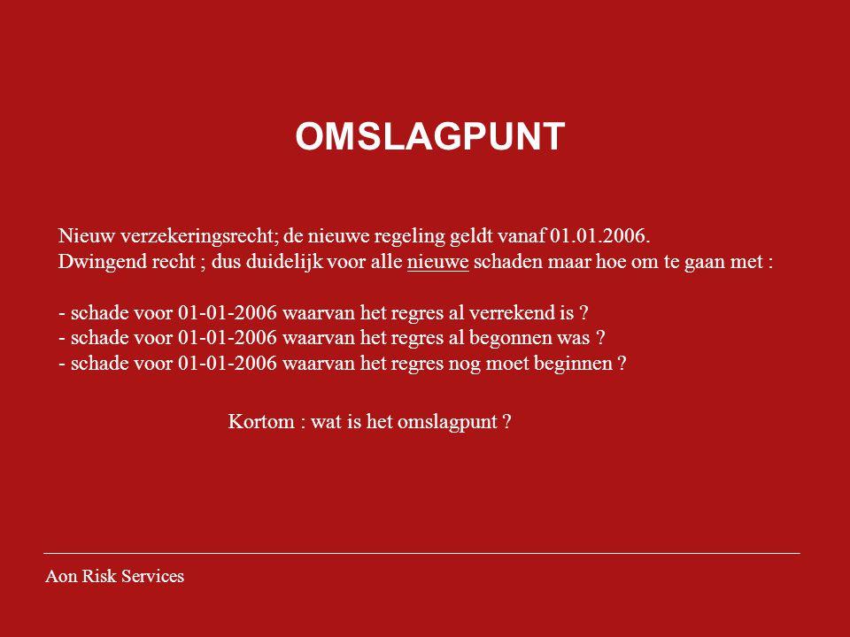 OMSLAGPUNT Nieuw verzekeringsrecht; de nieuwe regeling geldt vanaf 01.01.2006.