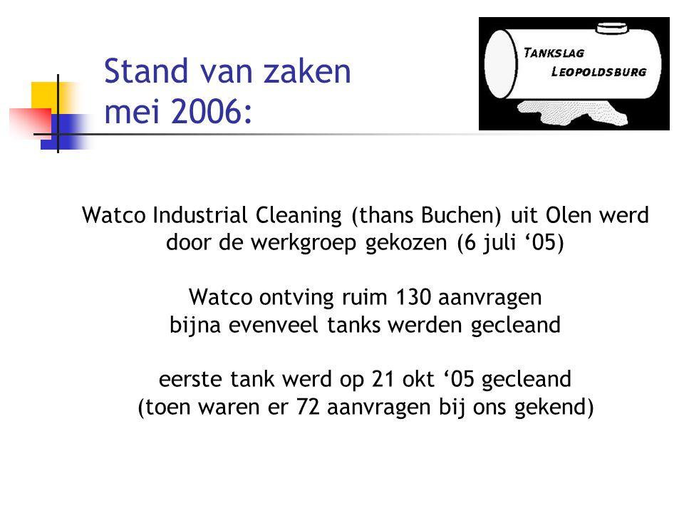 Stand van zaken mei 2006: