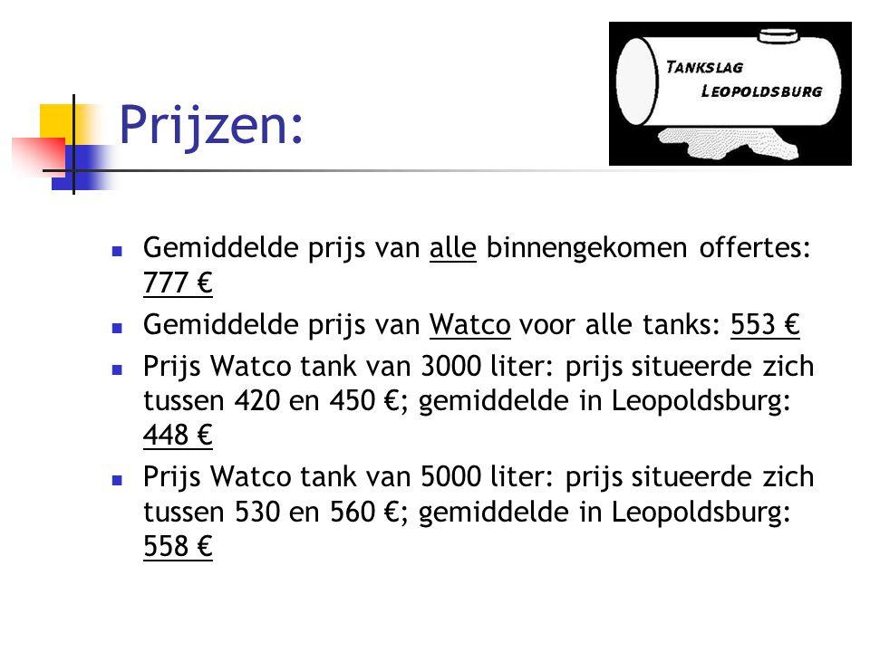 Prijzen: Gemiddelde prijs van alle binnengekomen offertes: 777 €