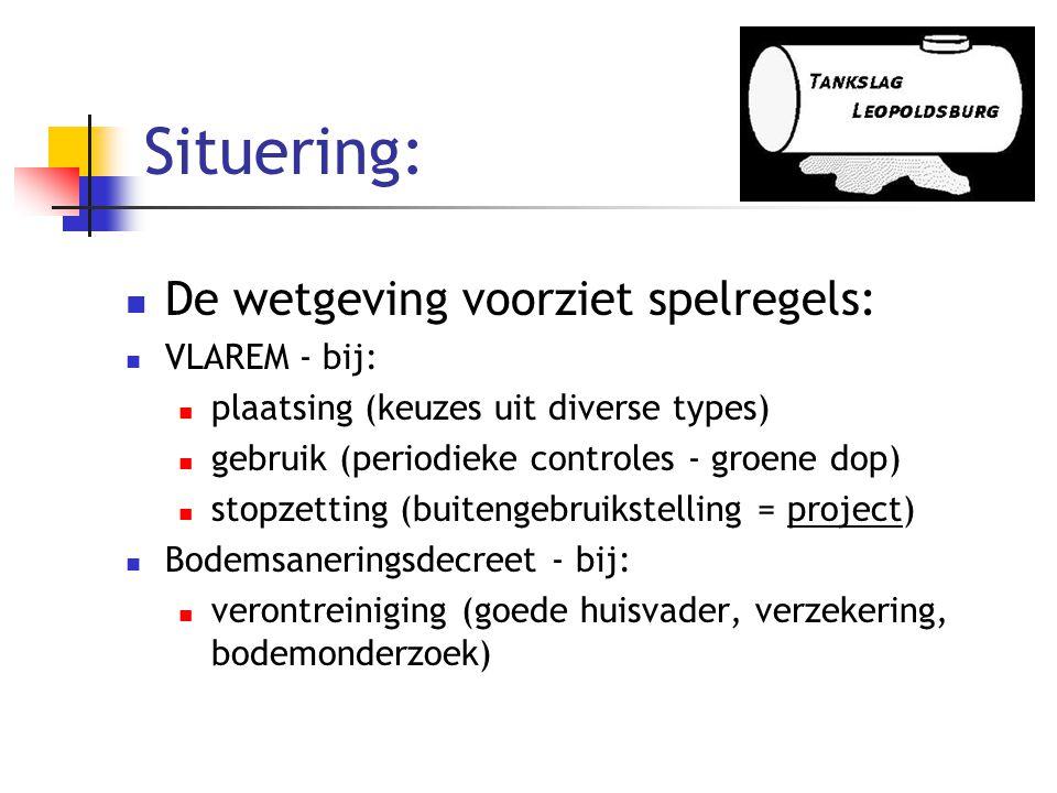 Situering: De wetgeving voorziet spelregels: VLAREM - bij: