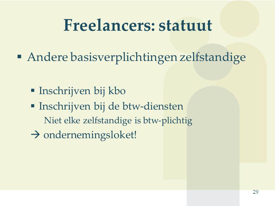 Freelancers: statuut Andere basisverplichtingen zelfstandige