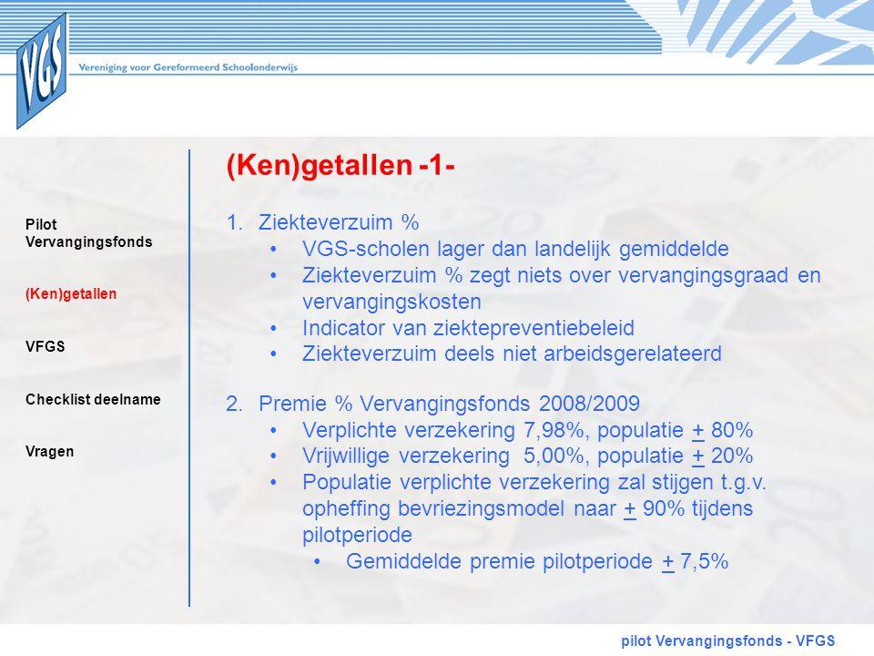 (Ken)getallen -1- Ziekteverzuim %