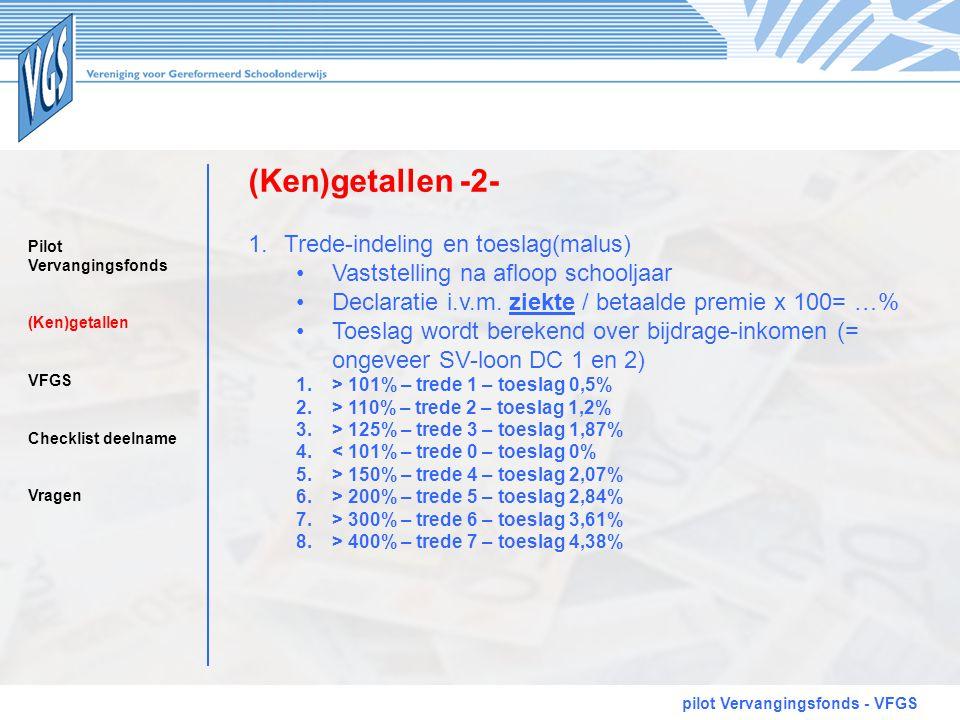 (Ken)getallen -2- Trede-indeling en toeslag(malus)