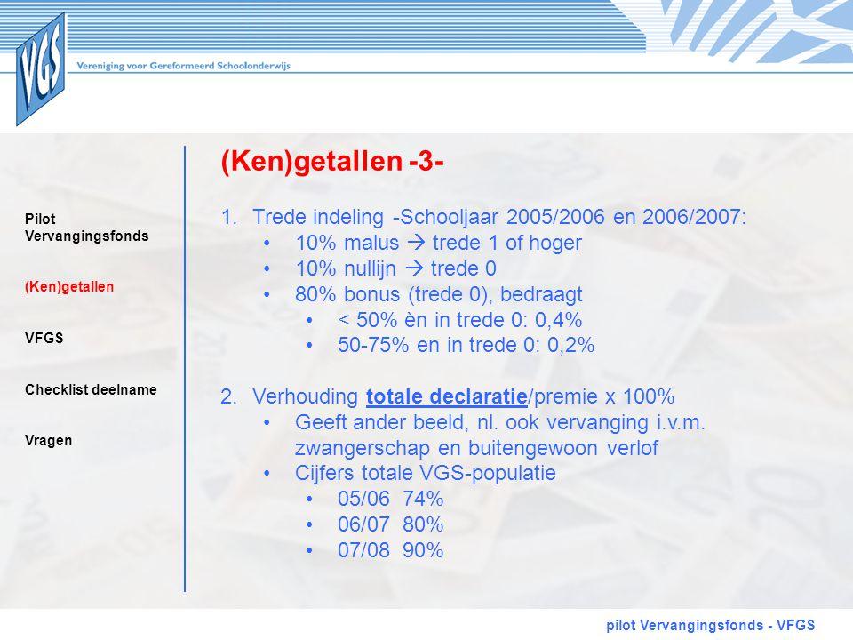 (Ken)getallen -3- Trede indeling -Schooljaar 2005/2006 en 2006/2007: