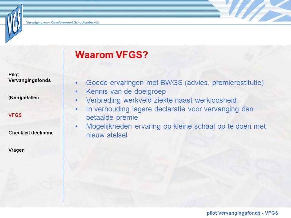 Waarom VFGS Goede ervaringen met BWGS (advies, premierestitutie)